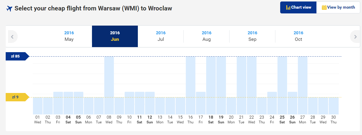 Варшава-Вроцлав-за-2-евро