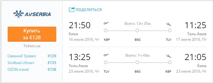 Киев-Тель-Авив