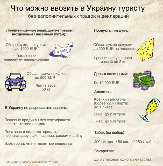 какие товары можно провозить через границу Украины