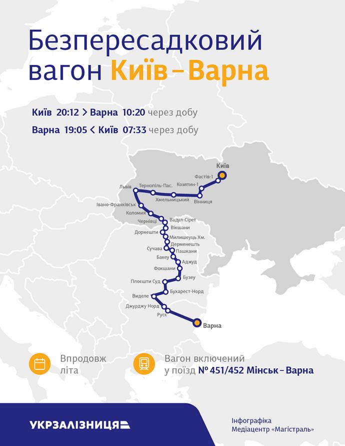 Киев - Варна